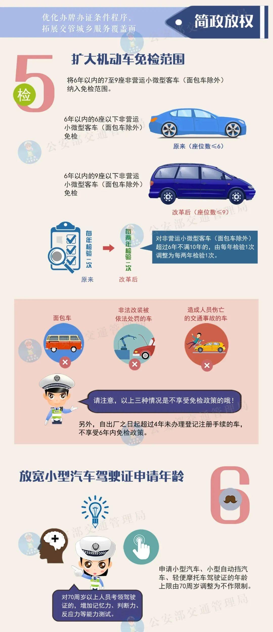 一图看懂 | 12项公安交管优化营商环境新措施都有啥?