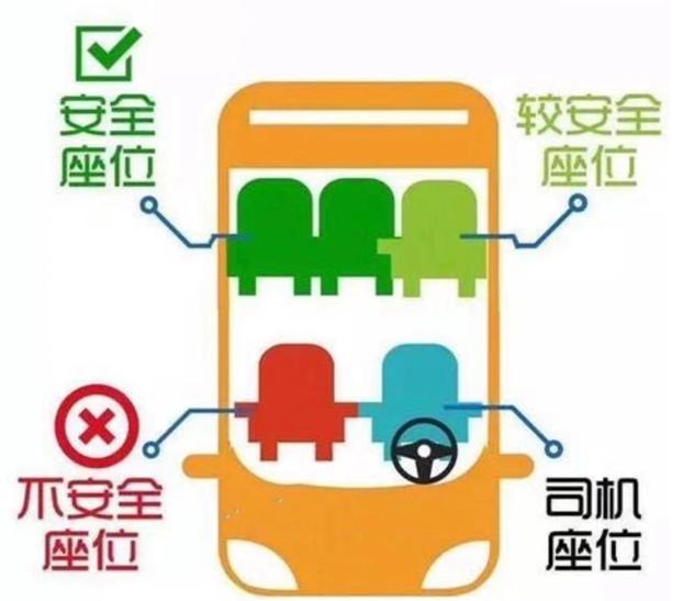 【反电诈在行动】搭乘网约车,安全防范要牢记