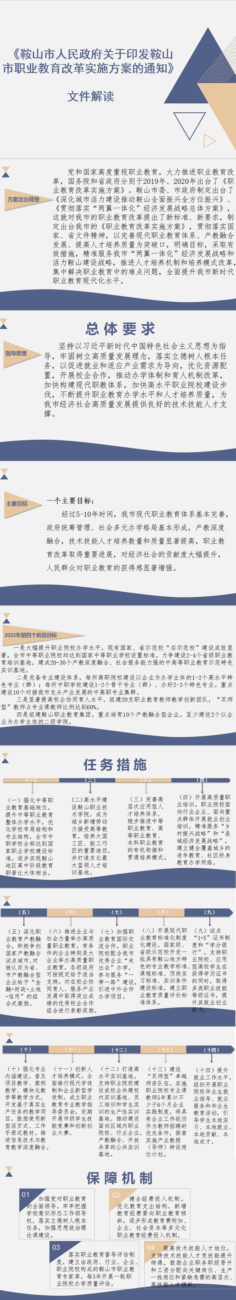 鞍山市教育局高职成科文件解读.jpg