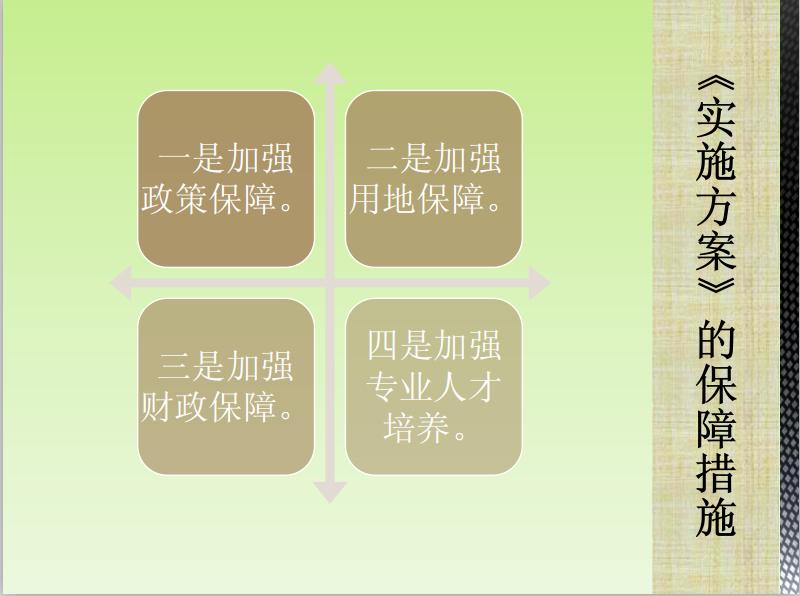 C:UsersLNDesktop\u300a鞍山市促进3岁以下婴幼儿照护服务发展实施方案》文件解读 (6).png