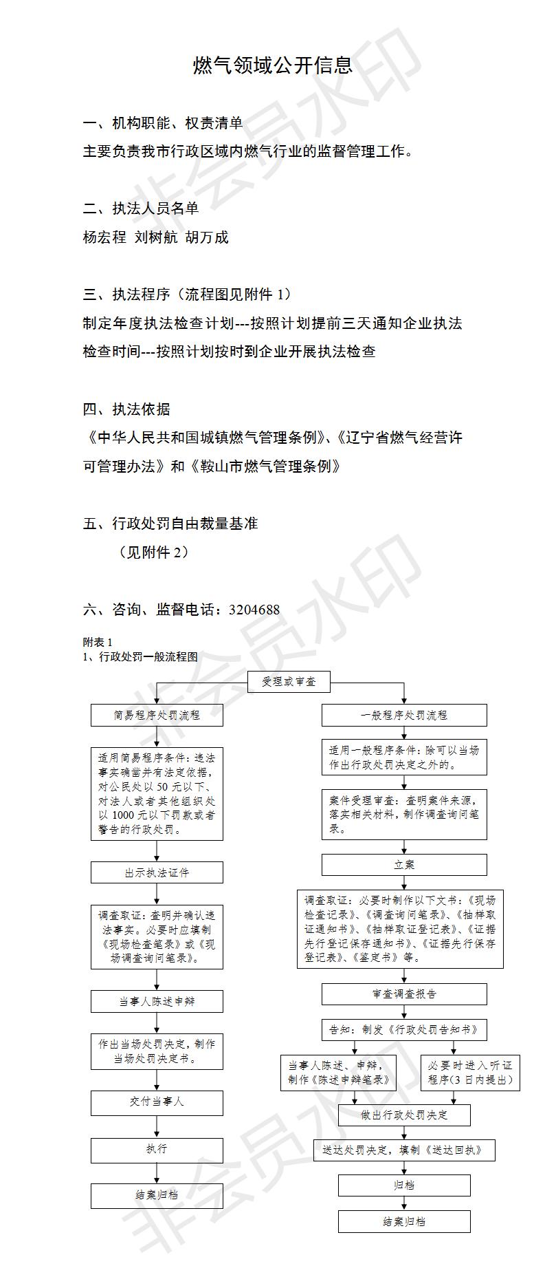 燃气领域信息1.png